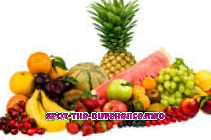 Différence entre le glucose et le saccharose