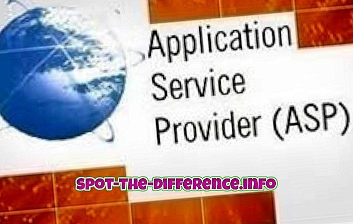 Forskjell mellom ASP og SAAS
