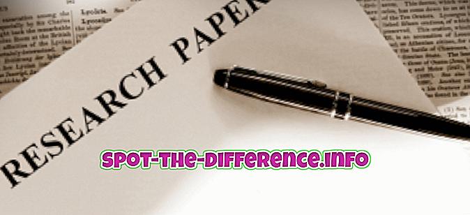 rozdíl mezi: Rozdíl mezi výzkumným papírem a kontrolním papírem
