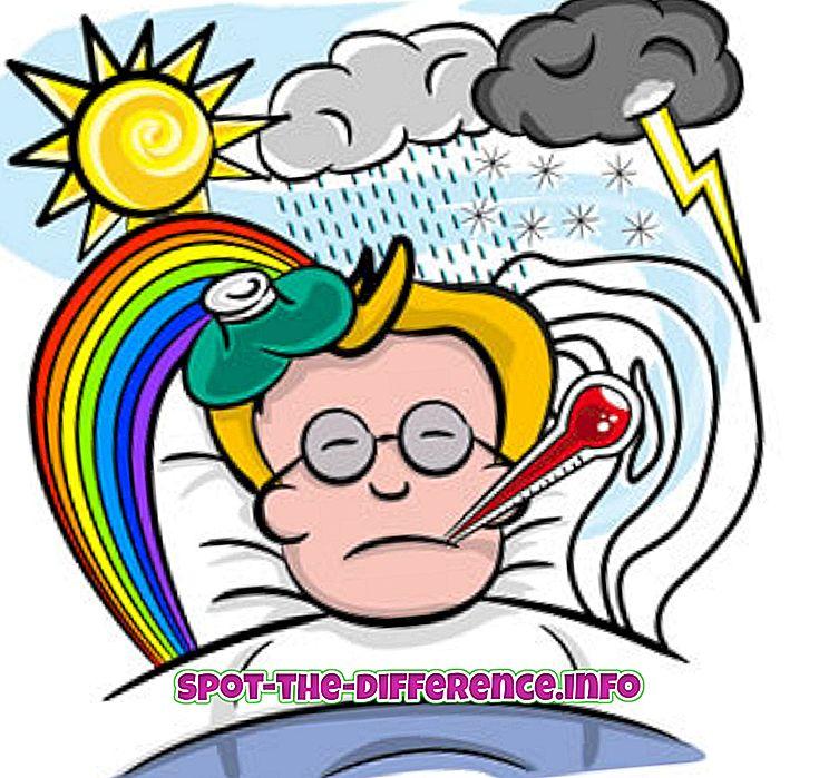 різниця між: Різниця між хворою та ІЛЛ