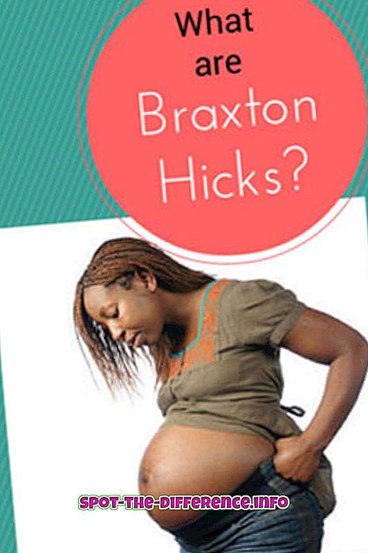 verschil tussen: Verschil tussen Braxton Hicks en arbeidscontractie