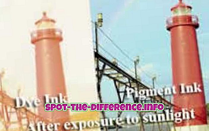 Unterschied zwischen: Unterschied zwischen Pigmenttinten und Farbstofftinten