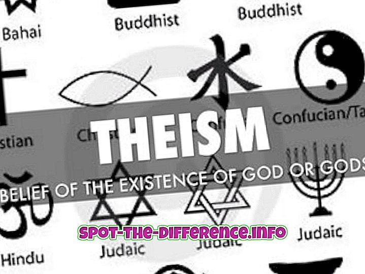 diferença entre: Diferença entre teísmo e deísmo