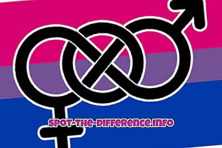 perbedaan antara: Perbedaan antara Panseksual dan Biseksual