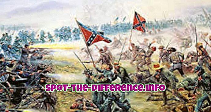 vahe: Sõja ja lahingu vaheline erinevus