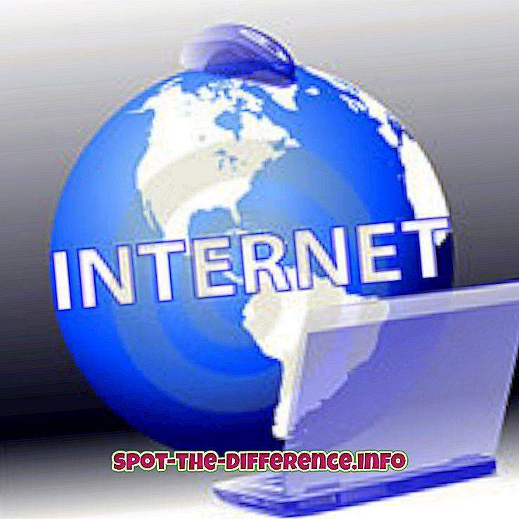 Razlika između WAP-a i Interneta