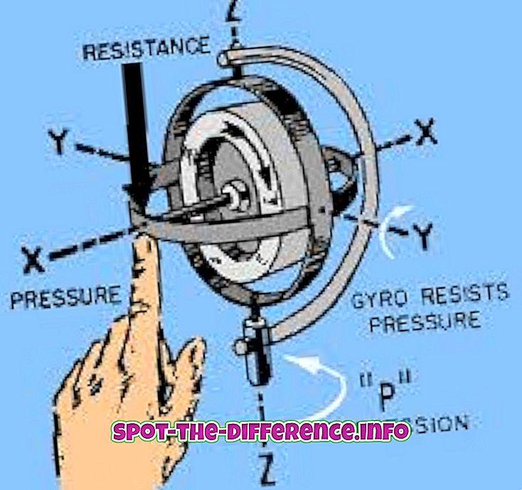 forskjell mellom: Forskjell mellom Gyroskop og Accelerometer