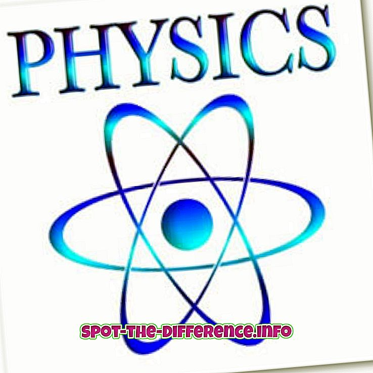 ความแตกต่างระหว่างฟิสิกส์และอภิปรัชญา