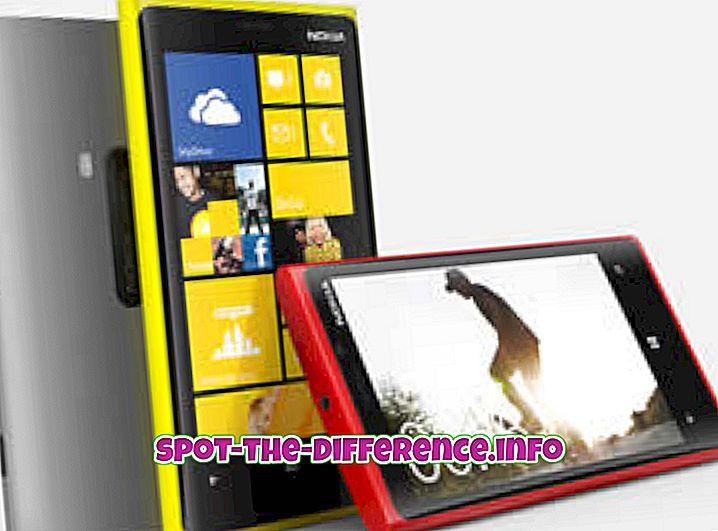 Forskel mellem Nokia Lumia 920 og Nokia Lumia 820