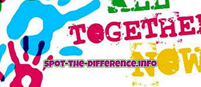 Rozdíl mezi Společně a Společně