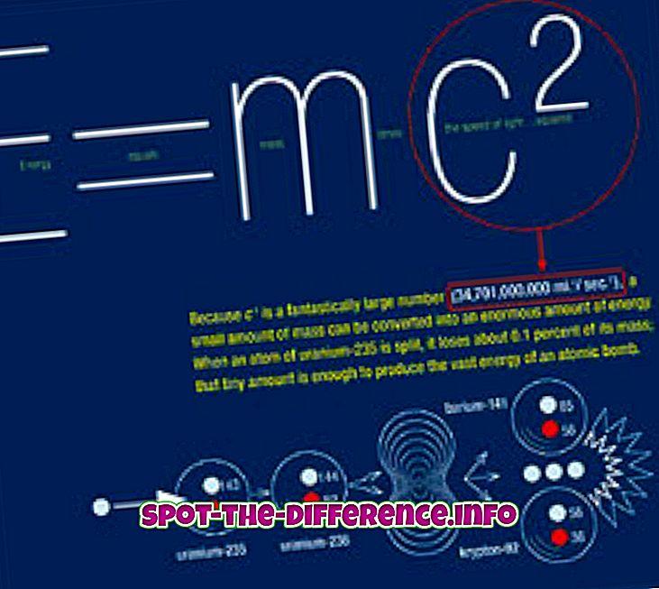 Unterschied zwischen Masse und Materie