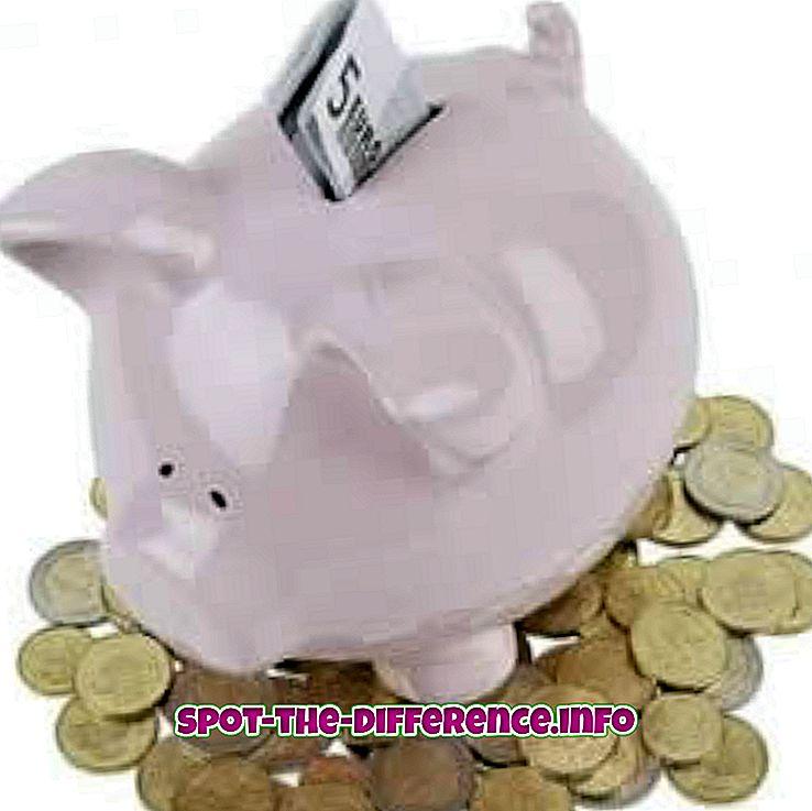 Perbedaan antara Deposito Berjangka dan Deposito Berjangka