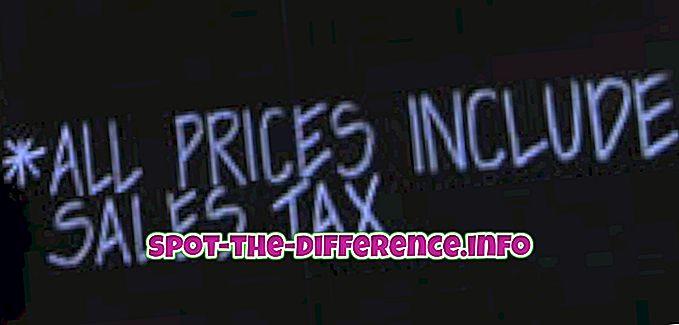 forskjell mellom: Forskjell mellom salgsskatt og avgifter