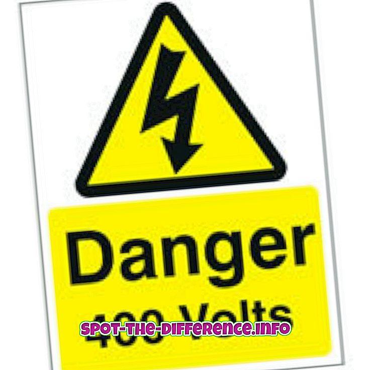 rozdíl mezi: Rozdíl mezi volty a watty