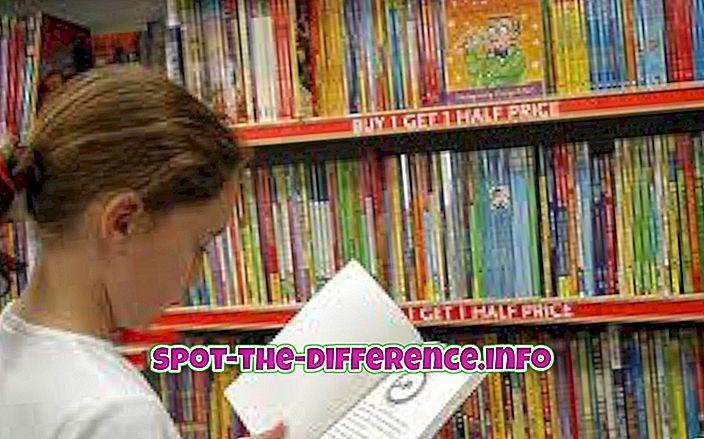 Rozdiel medzi ebook a tlačená kniha