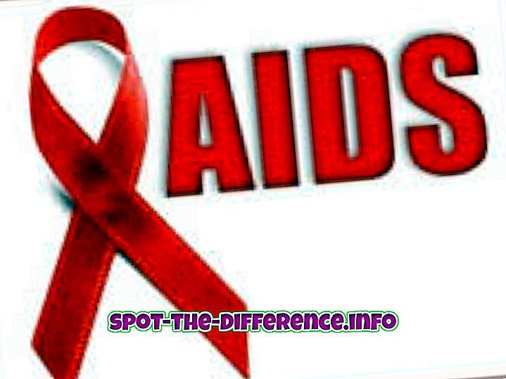 Rozdiel medzi AIDS a pohlavne prenosnými chorobami