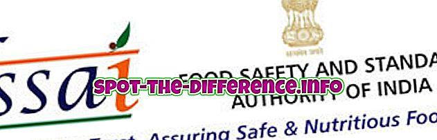 forskjell mellom: Forskjellen mellom FSSAI og FDA