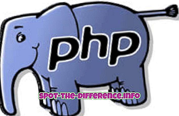 forskjell mellom: Forskjellen mellom PHP og ASP
