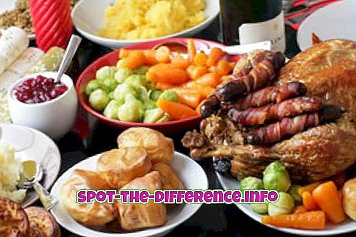 ความแตกต่างระหว่าง: ความแตกต่างระหว่างอาหารเย็นอาหารกลางวันและอาหารมื้อเย็น