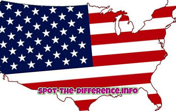 verschil tussen: Verschil tussen land en staat