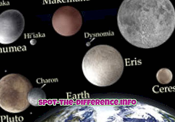 Starpība starp Dwarf Planet un Moons