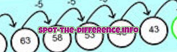 rozdíl mezi: Rozdíl mezi sekvencí a sérií