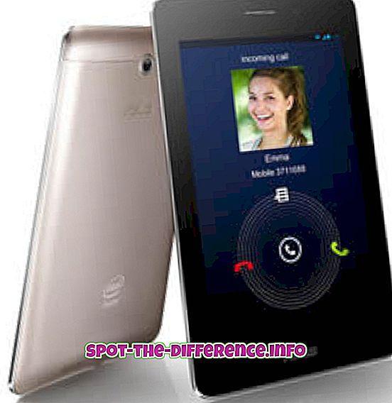 Asus FonePadin ja Samsung Galaxy Note II: n välinen ero