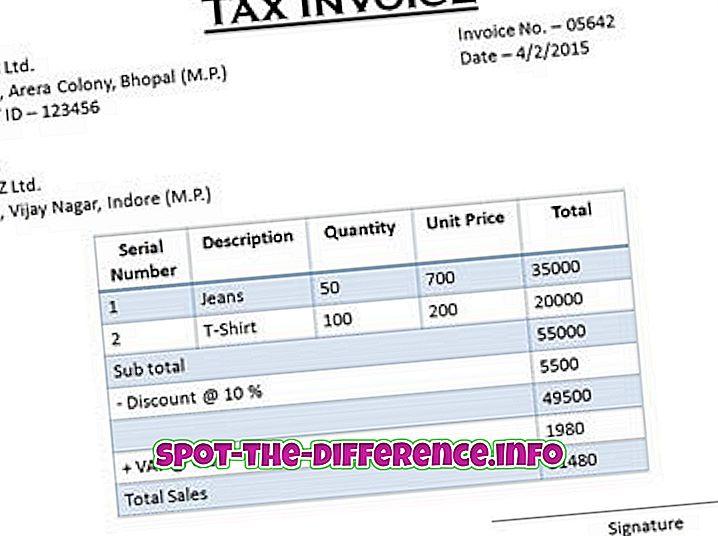 세금 계산서와 소매 송장의 차이점