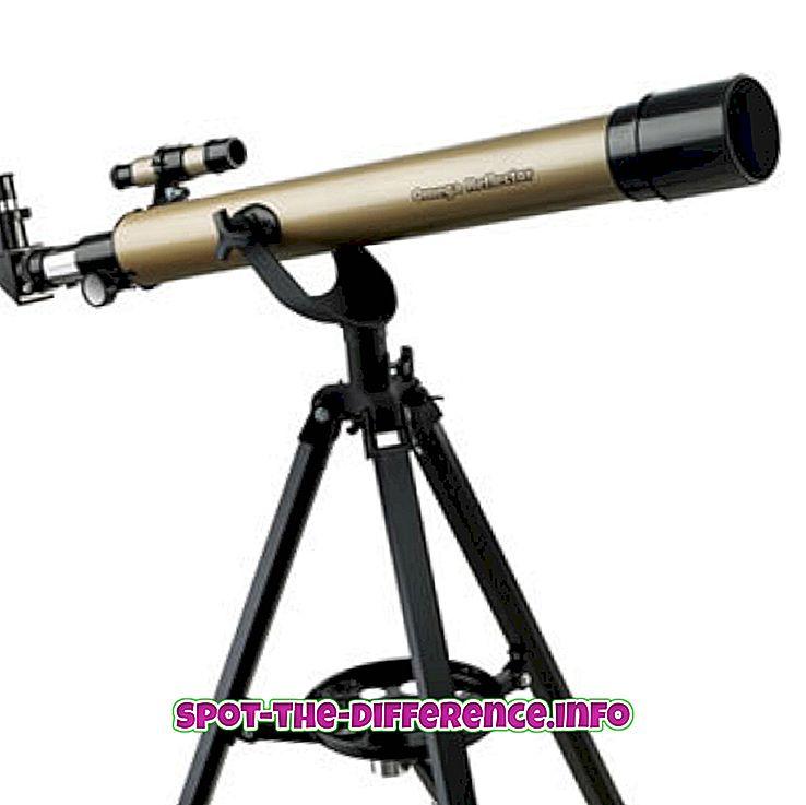 Rozdiel medzi teleskopom a mikroskopom