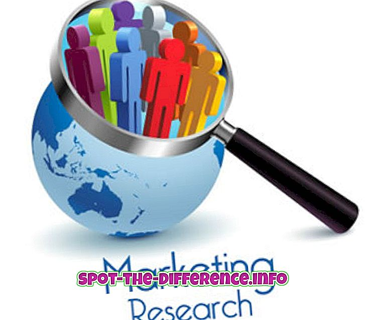 Perbedaan antara Riset Pasar dan Riset Pemasaran