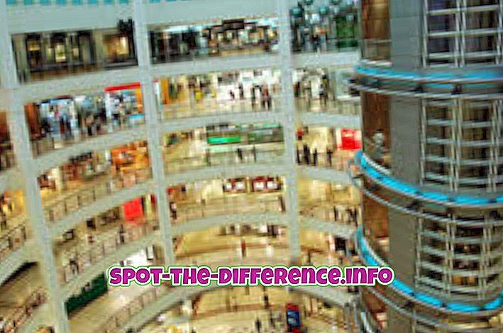Forskel mellem indkøbscenter og supermarked
