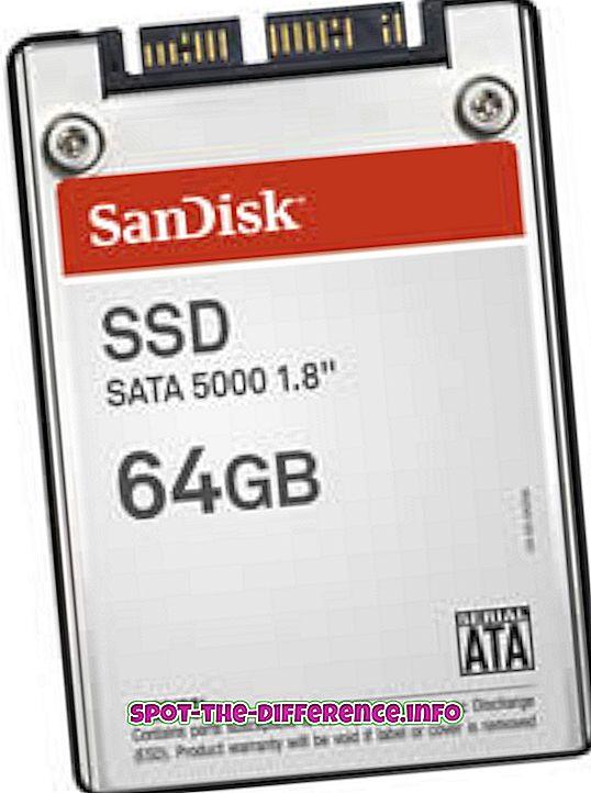 Starpība starp SSD un cieto disku