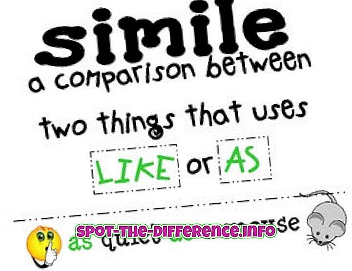 A Simile és a metafora közötti különbség