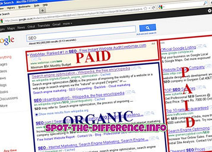perbedaan antara: Perbedaan antara SEO lokal dan SEO organik