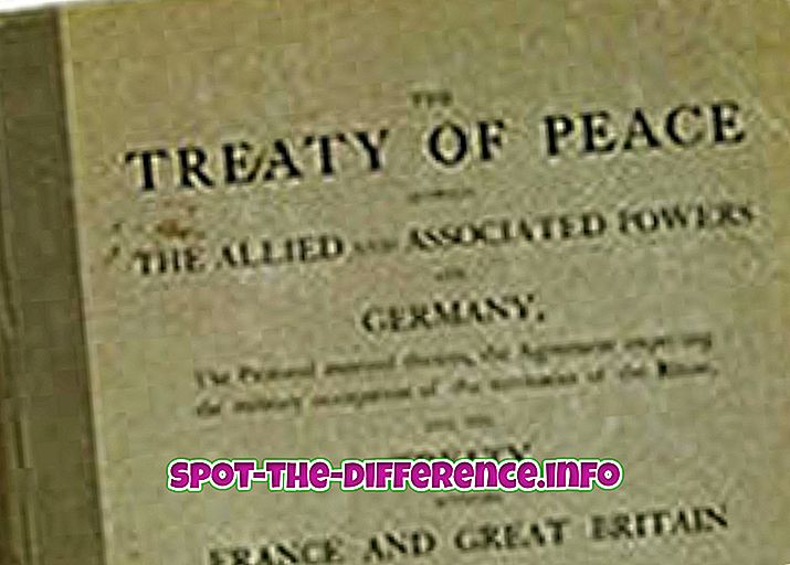 Разлика између Уговора, Протокола и Конвенције