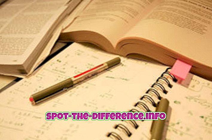 ความแตกต่างระหว่าง SAT และ GRE