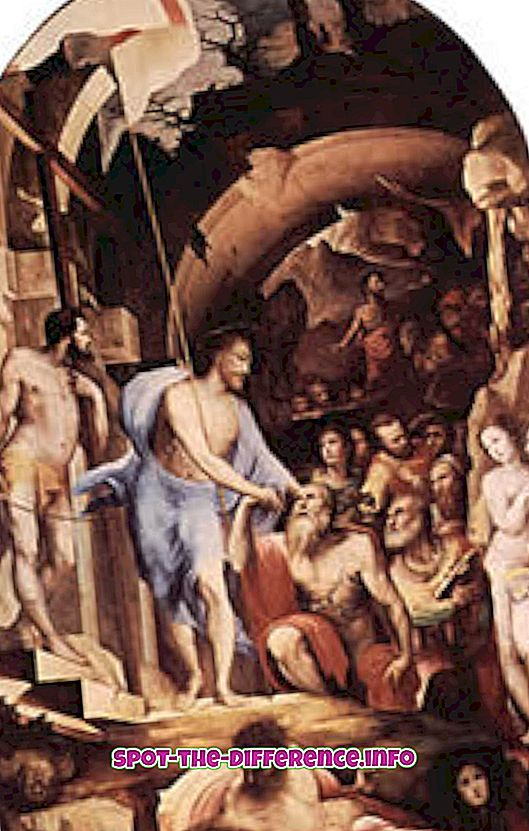 Sự khác biệt giữa Limbo và luyện ngục