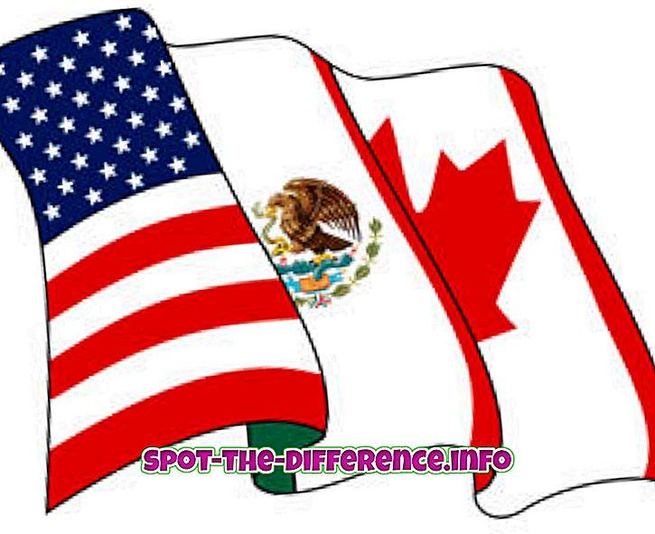 ความแตกต่างระหว่าง: ความแตกต่างระหว่าง NAFTA และ EU