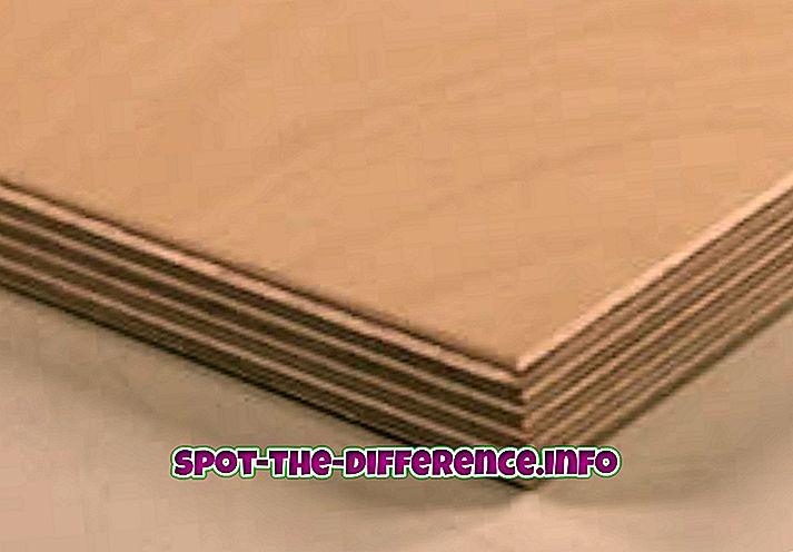 Perbedaan antara Plywood dan Veneer