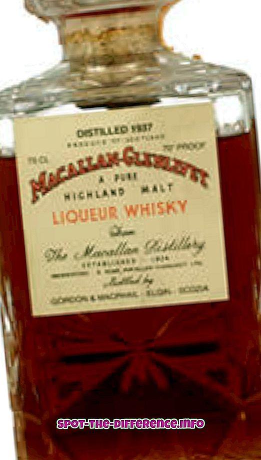 Forskel mellem maltwhisky og blandet whisky