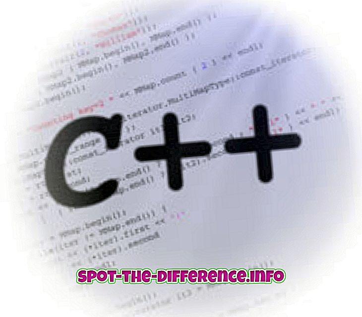 ความแตกต่างระหว่าง: ความแตกต่างระหว่าง C ++ และ OOP