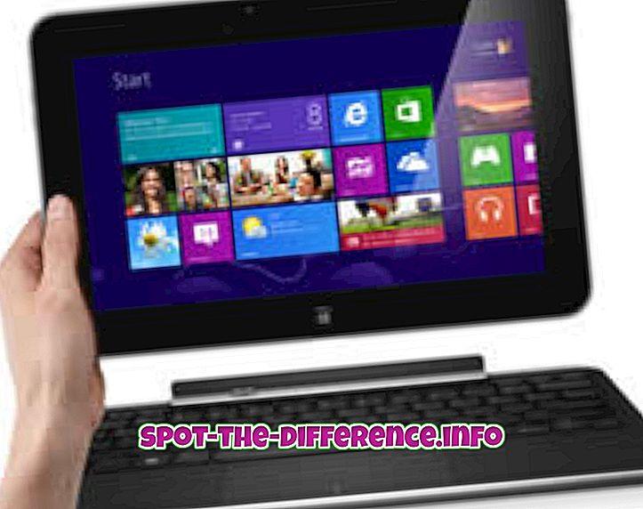 Starpība starp Dell XPS 10 un iPad