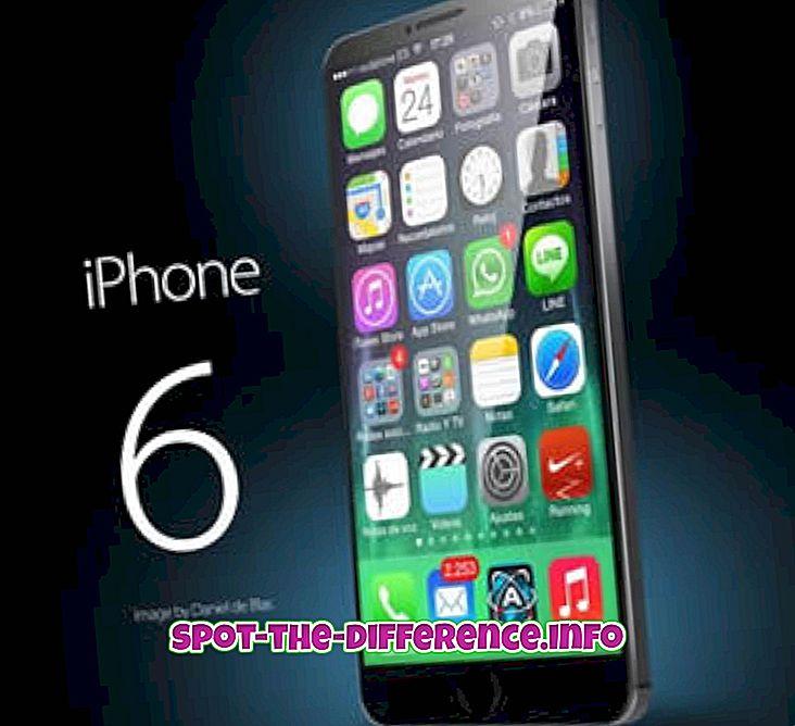 razlika između: Razlika između iPhone 6 i Samsung Galaxy S5