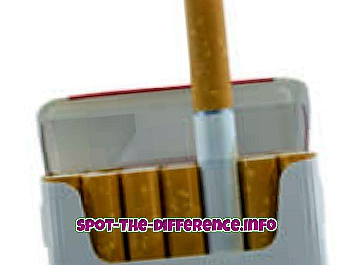 Razlika između cigareta i cigare