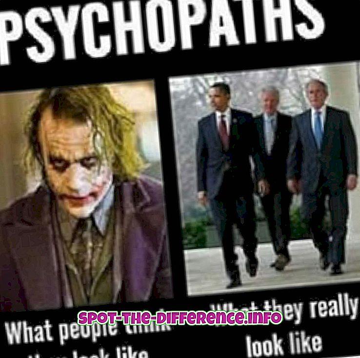 разлика између: Разлика између психопате и социопата