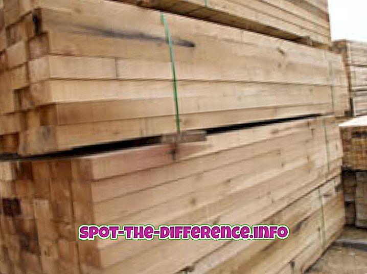 Różnica między kauczukowym drewnem a twardym drewnem