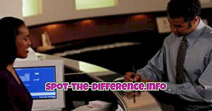 Het verschil tussen Teller en Cashier