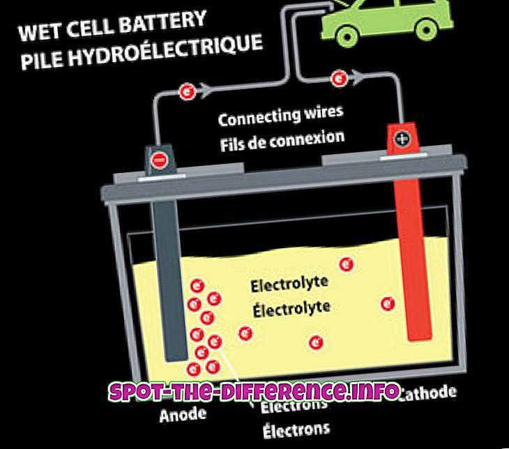 Rozdíl mezi mokrou a suchou baterií