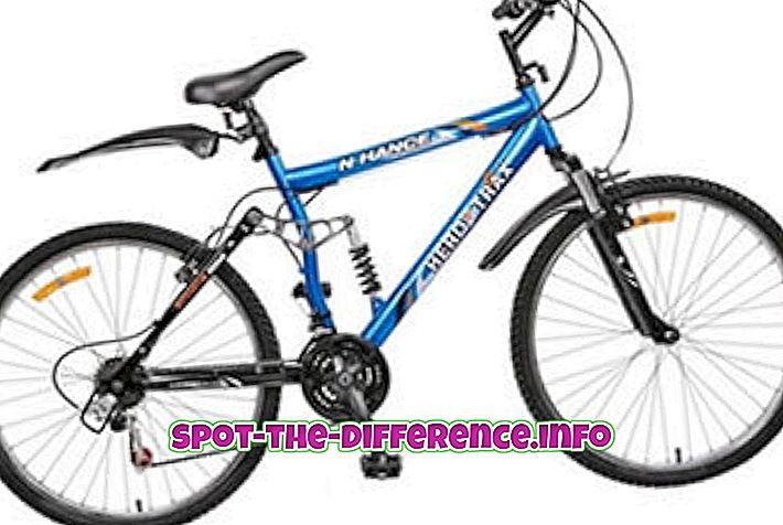 verschil tussen: Verschil tussen fiets en fiets
