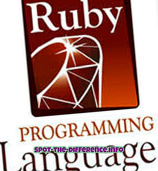 Différence entre Ruby et Ruby on Rails